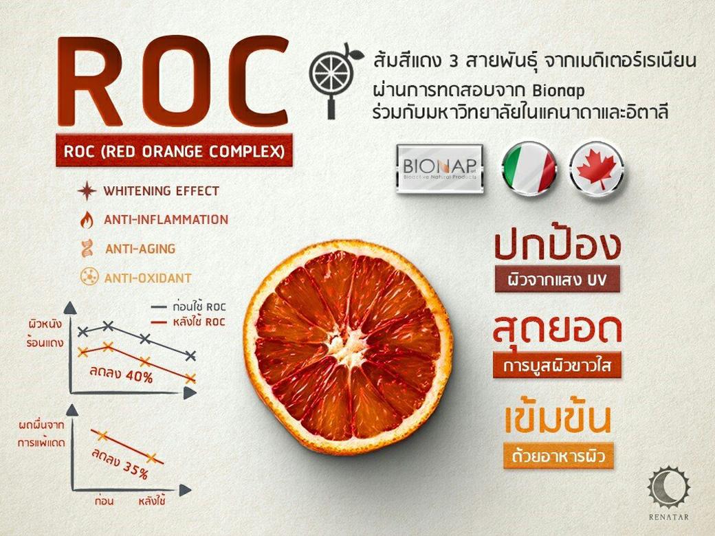 อาหารเสริมบำรุงผิว Renatar